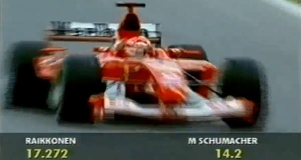 The Fastest Formula 1 Lap By Michael Schumacher 1