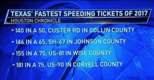 These Are The Highest Speeding Tickets Of 2017 1