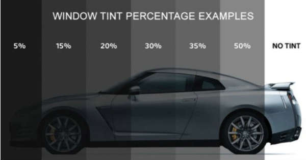 Why Does Window Tinting Make Your Car Better 1