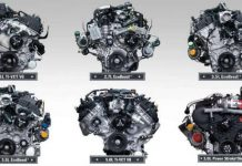 ATF-Best Ford Pickup Engines of All Time 2